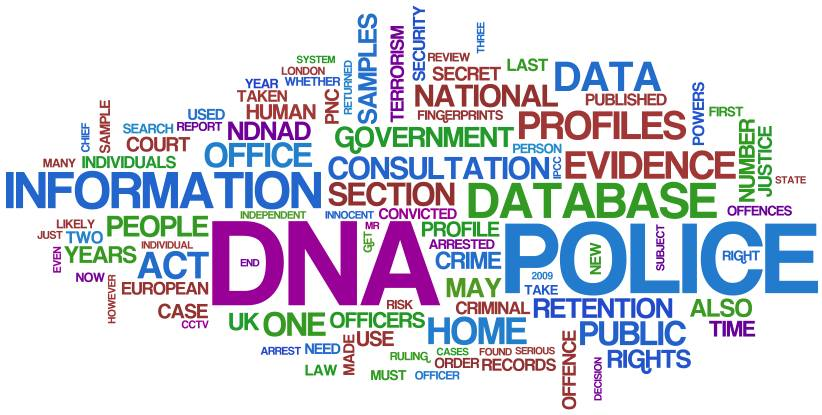2009 posts (created with Wordle)
