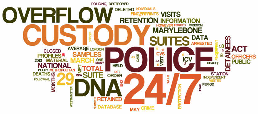 2012 posts (created with Wordle)